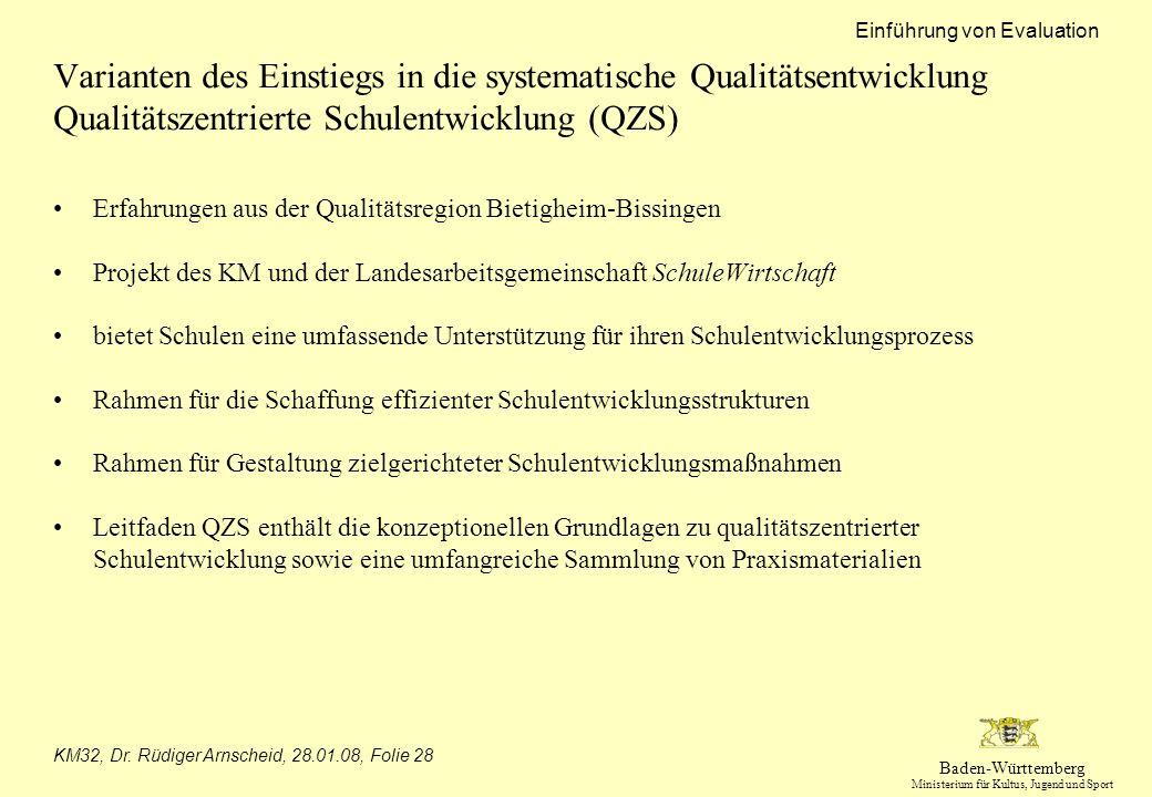Varianten des Einstiegs in die systematische Qualitätsentwicklung Qualitätszentrierte Schulentwicklung (QZS)