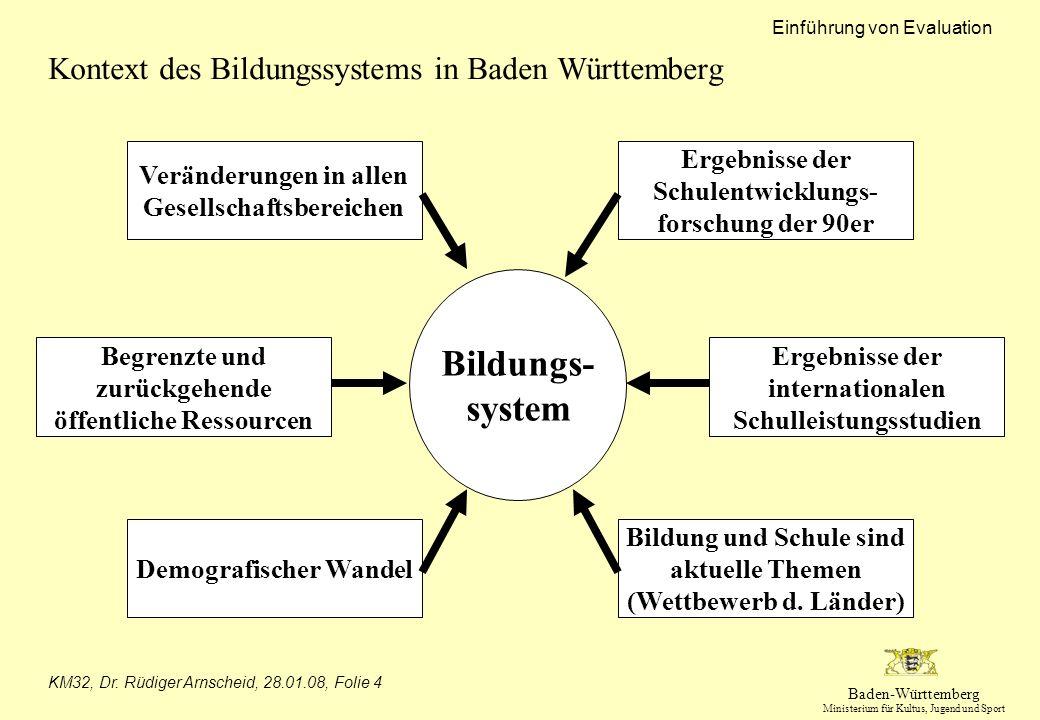 Kontext des Bildungssystems in Baden Württemberg