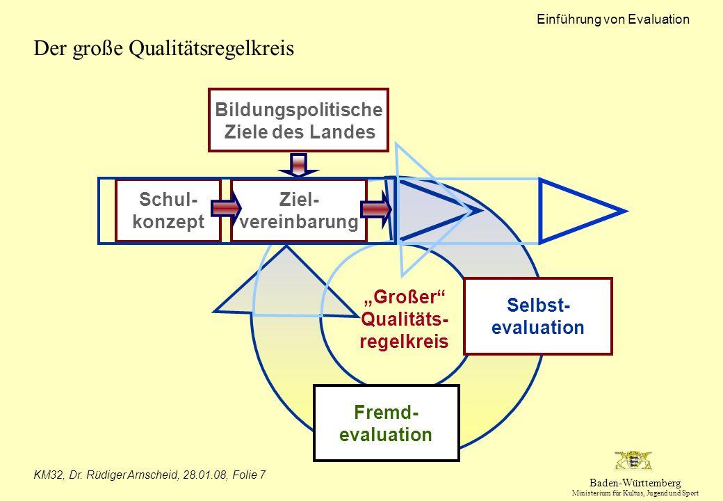 Der große Qualitätsregelkreis