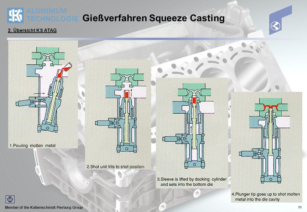 Gießverfahren Squeeze Casting