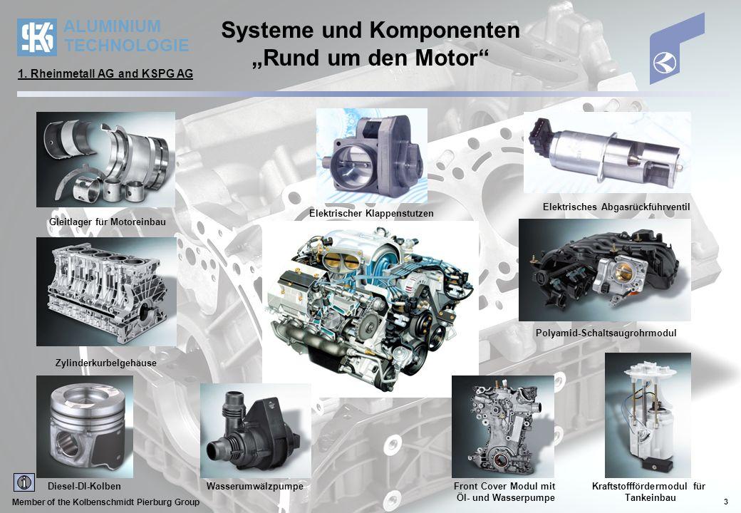 """Systeme und Komponenten """"Rund um den Motor"""