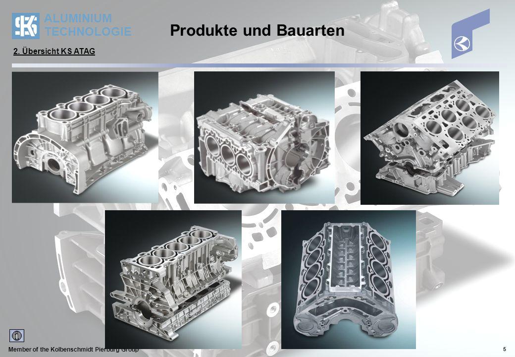 Produkte und Bauarten 2. Übersicht KS ATAG