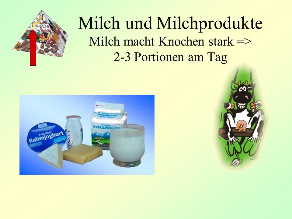 Milch und Milchprodukte Milch macht Knochen stark => 2-3 Portionen am Tag