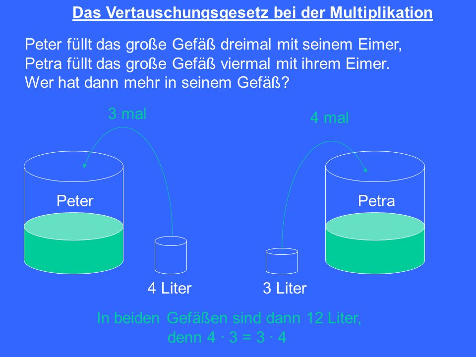 In beiden Gefäßen sind dann 12 Liter,