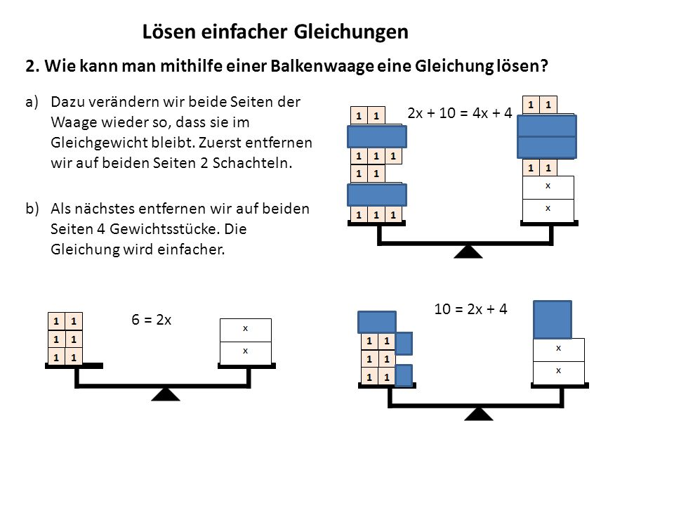Lösen einfacher Gleichungen