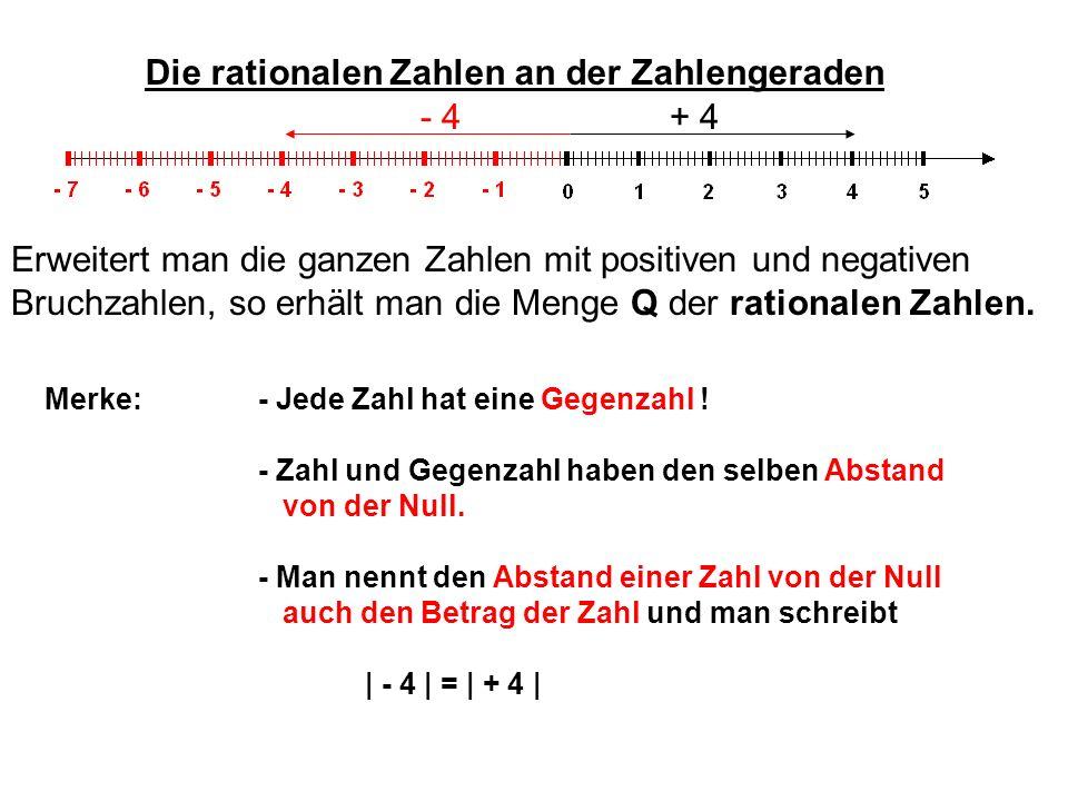 Die rationalen Zahlen an der Zahlengeraden