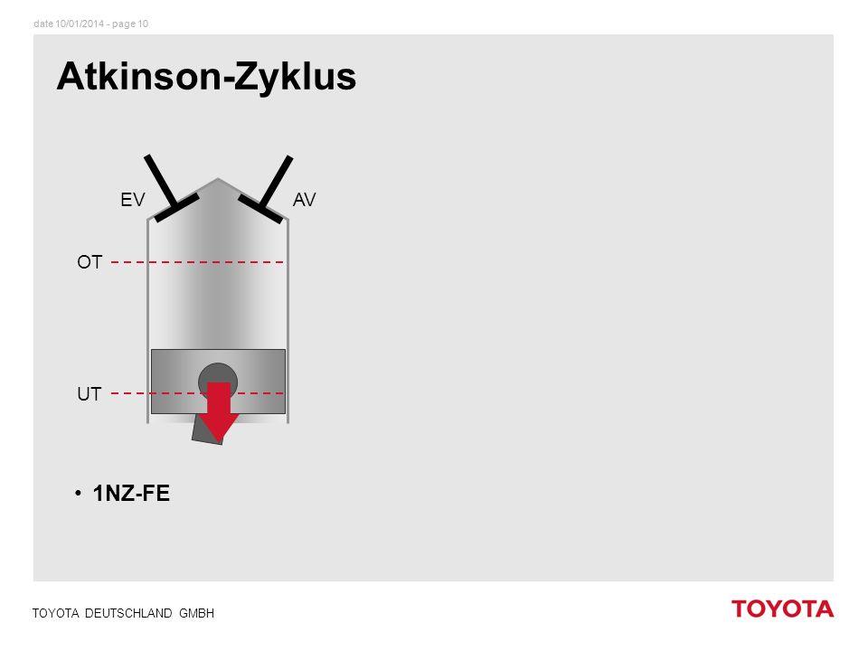Atkinson-Zyklus 1NZ-FE EV AV OT UT ä