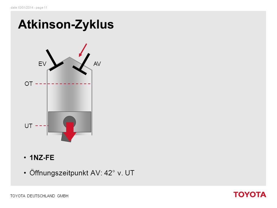 Atkinson-Zyklus 1NZ-FE Öffnungszeitpunkt AV: 42° v. UT EV AV OT UT ä