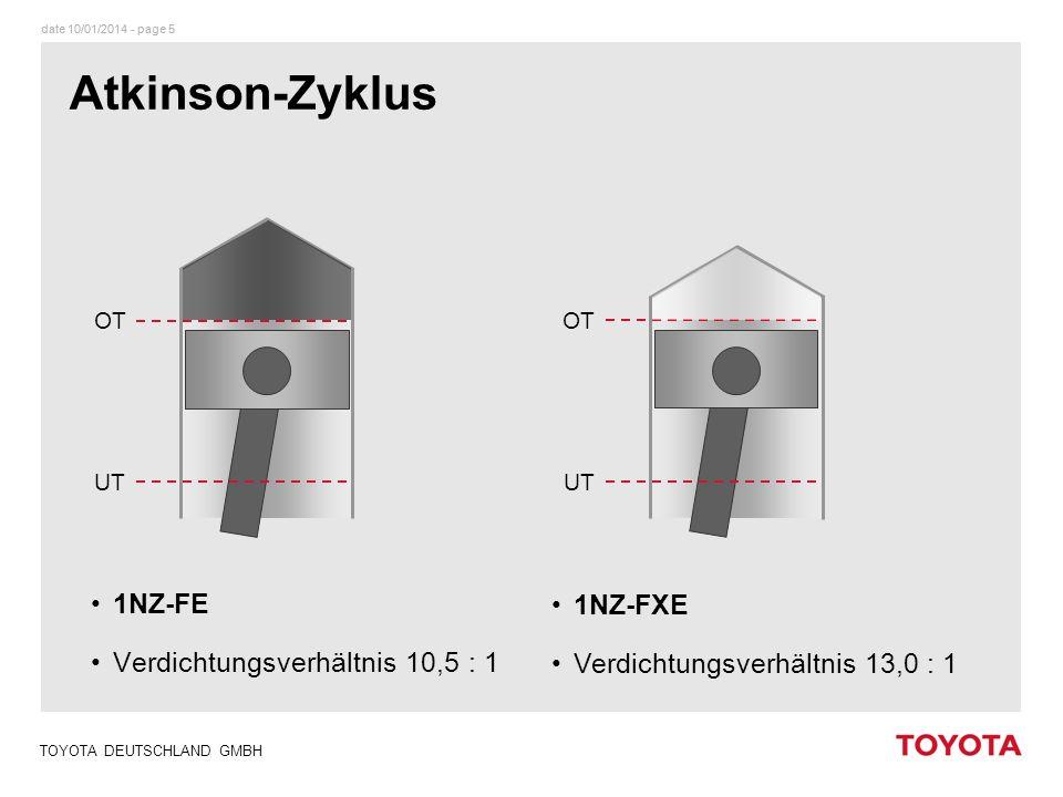 Atkinson-Zyklus 1NZ-FE 1NZ-FXE Verdichtungsverhältnis 10,5 : 1