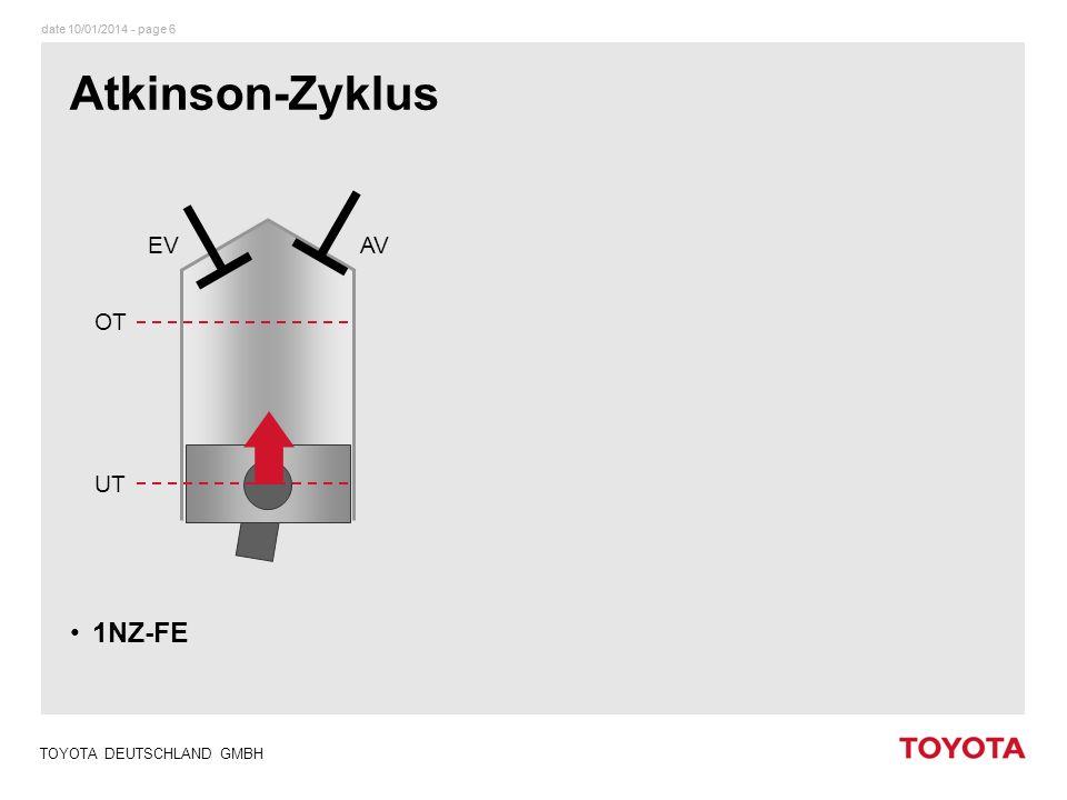 Atkinson-Zyklus 1NZ-FE OT UT AV EV