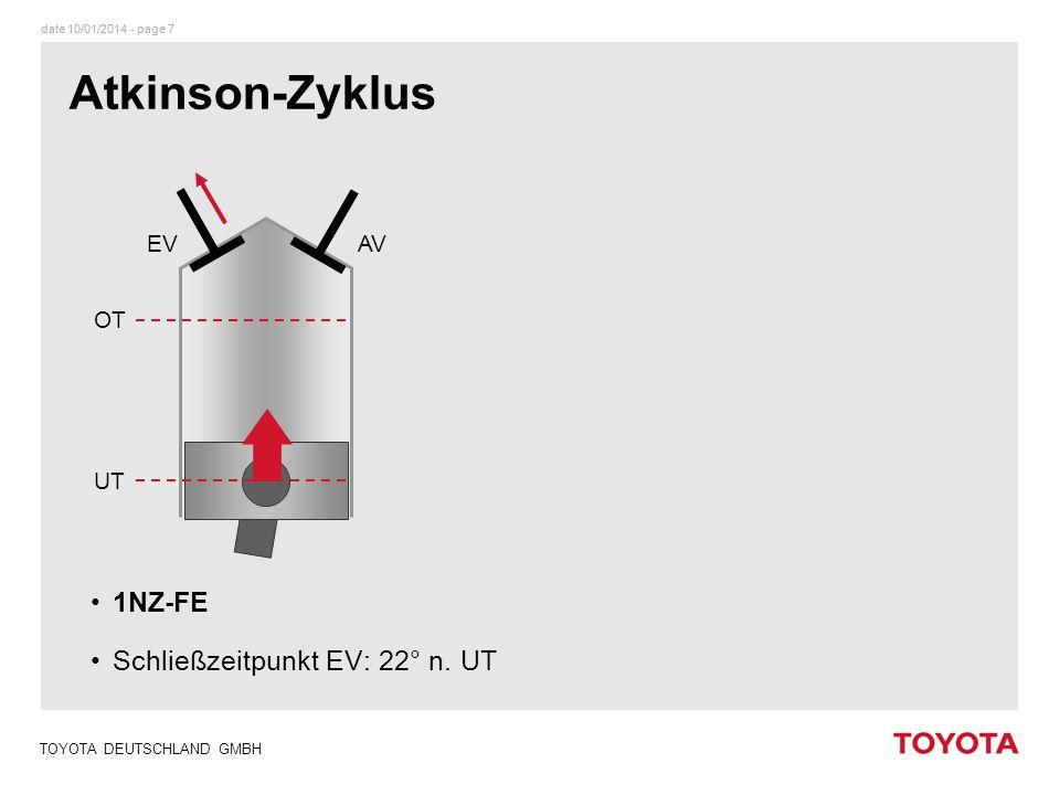 Atkinson-Zyklus 1NZ-FE Schließzeitpunkt EV: 22° n. UT EV AV OT UT