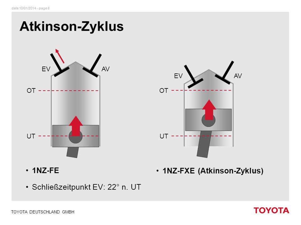 Atkinson-Zyklus 1NZ-FE 1NZ-FXE (Atkinson-Zyklus)