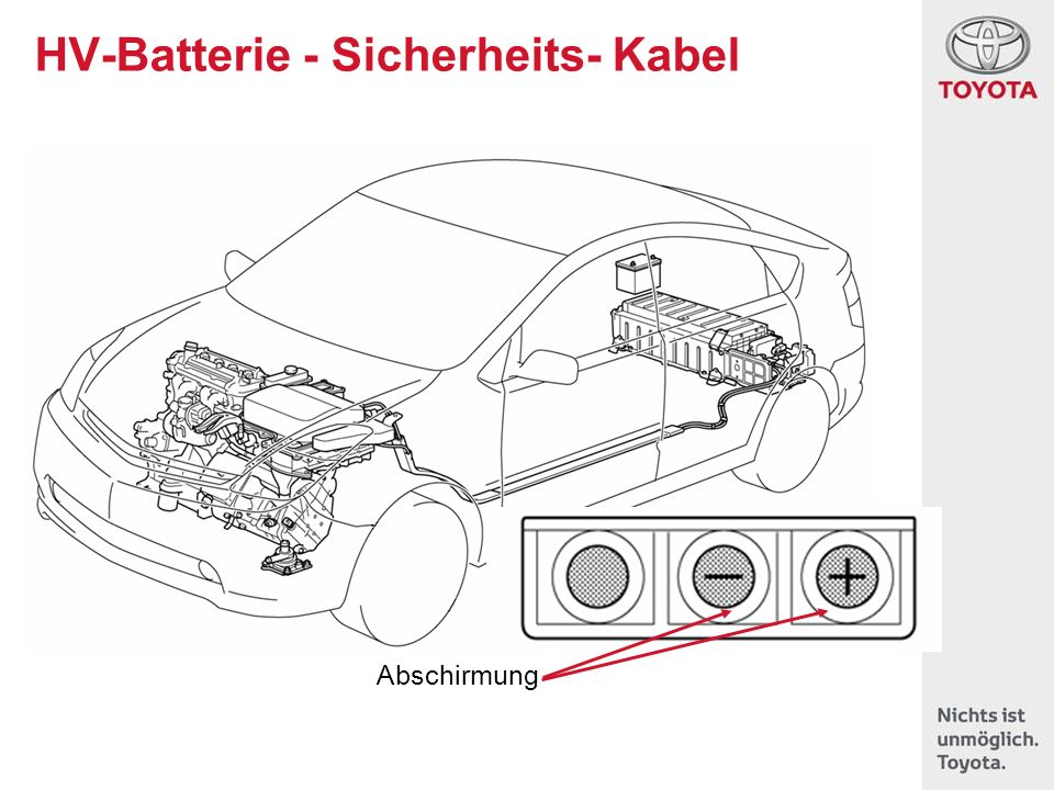 HV-Batterie - Sicherheits- Kabel