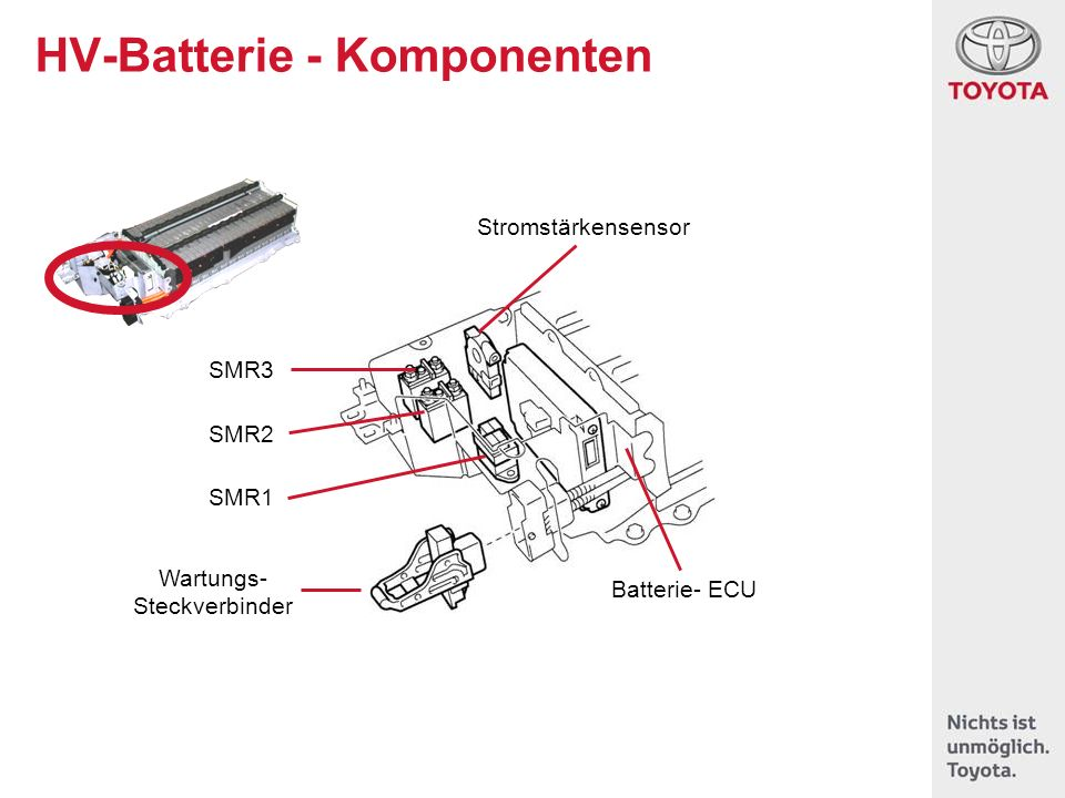 HV-Batterie - Komponenten