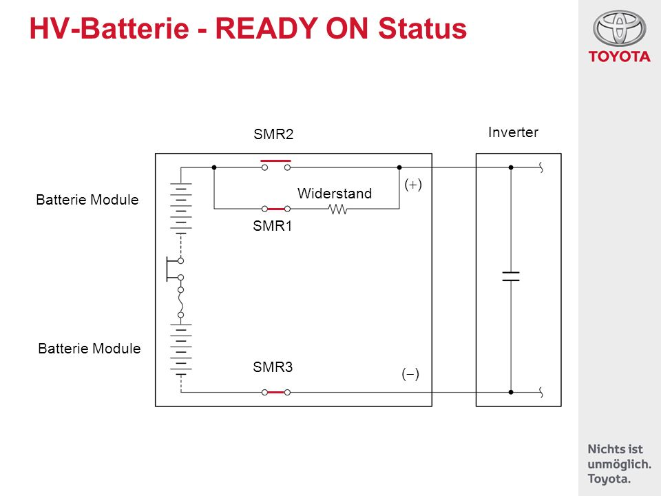 HV-Batterie - READY ON Status