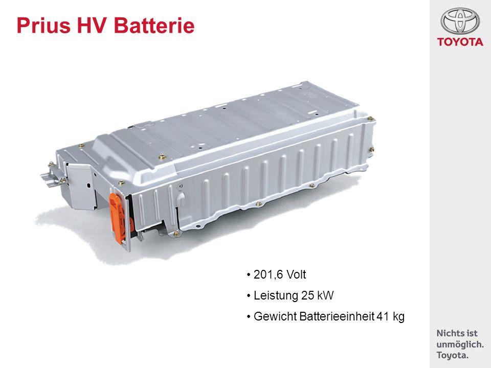 Prius HV Batterie 201,6 Volt Leistung 25 kW