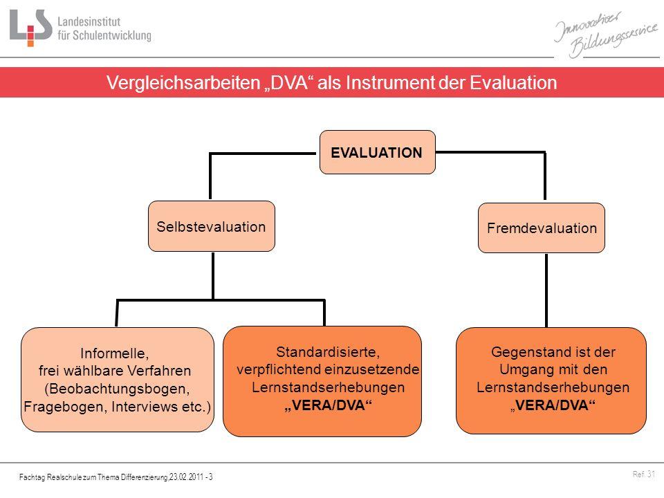 """Vergleichsarbeiten """"DVA als Instrument der Evaluation"""