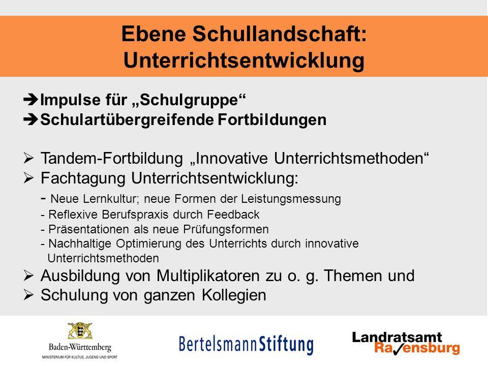 Ebene Schullandschaft: Unterrichtsentwicklung