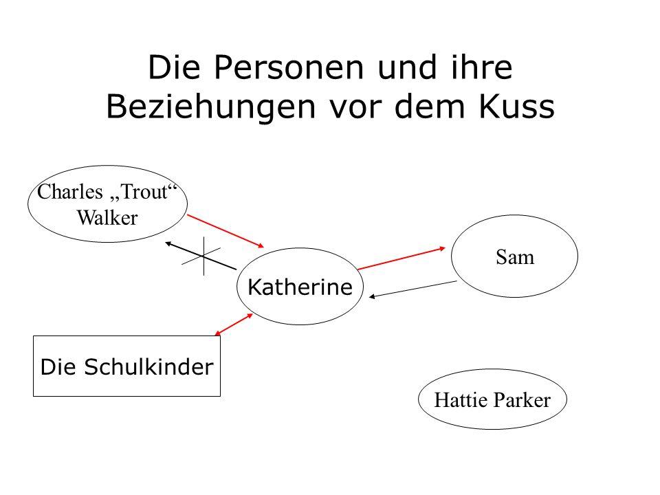 Die Personen und ihre Beziehungen vor dem Kuss