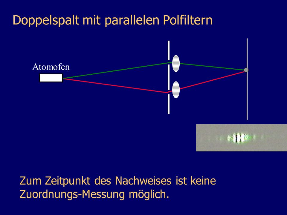 Doppelspalt mit parallelen Polfiltern