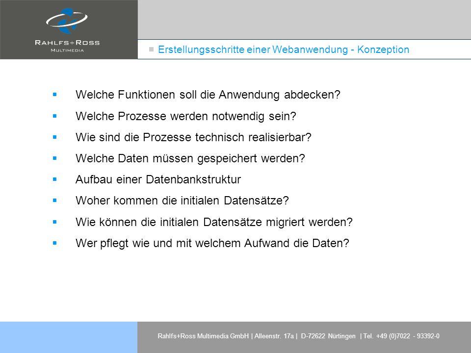 Erstellungsschritte einer Webanwendung - Konzeption