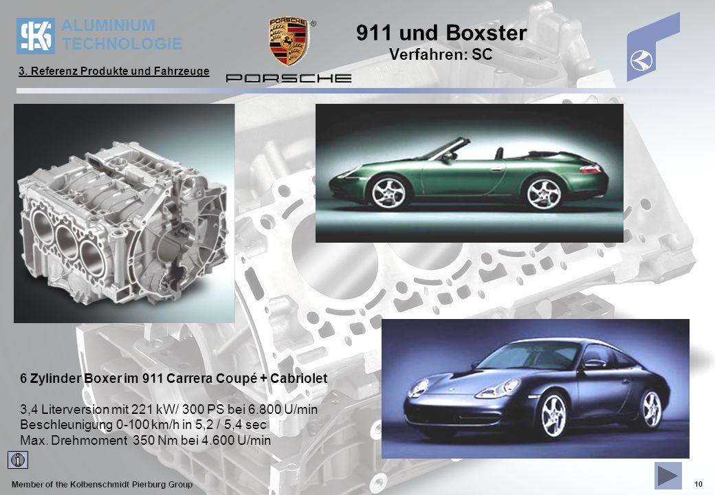 911 und Boxster Verfahren: SC