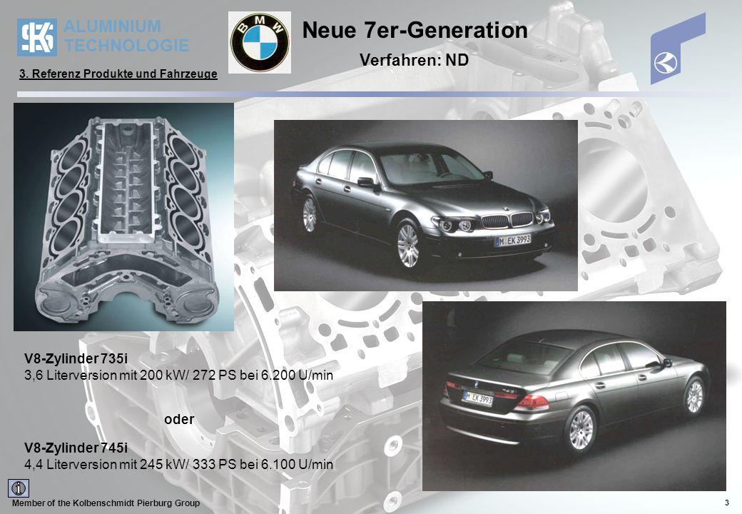 Neue 7er-Generation Verfahren: ND