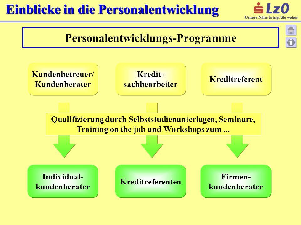 Personalentwicklungs-Programme
