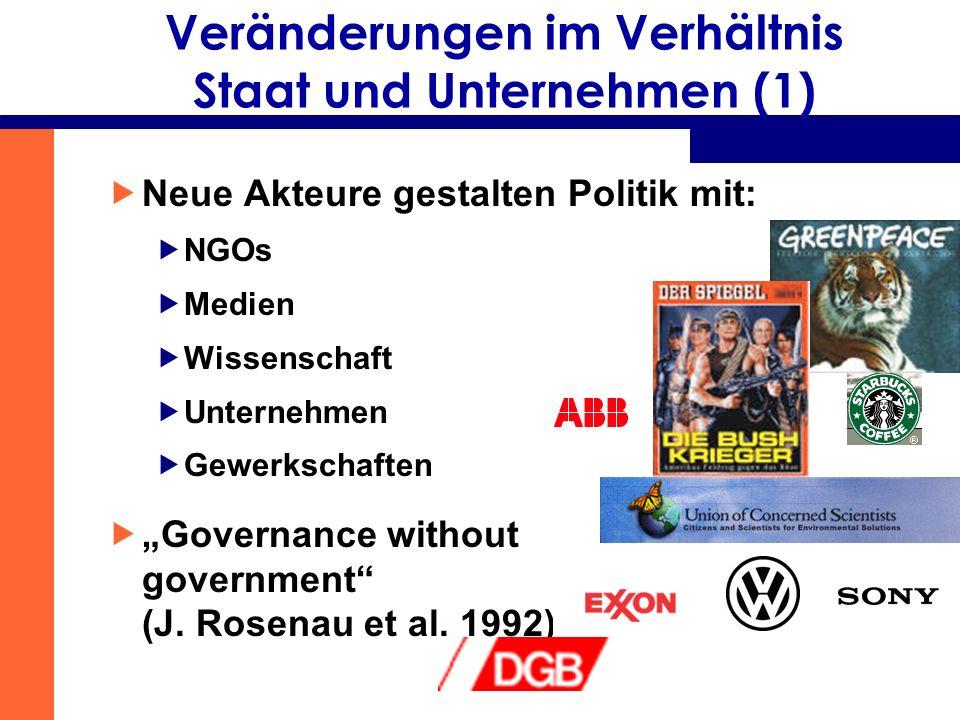 Veränderungen im Verhältnis Staat und Unternehmen (1)