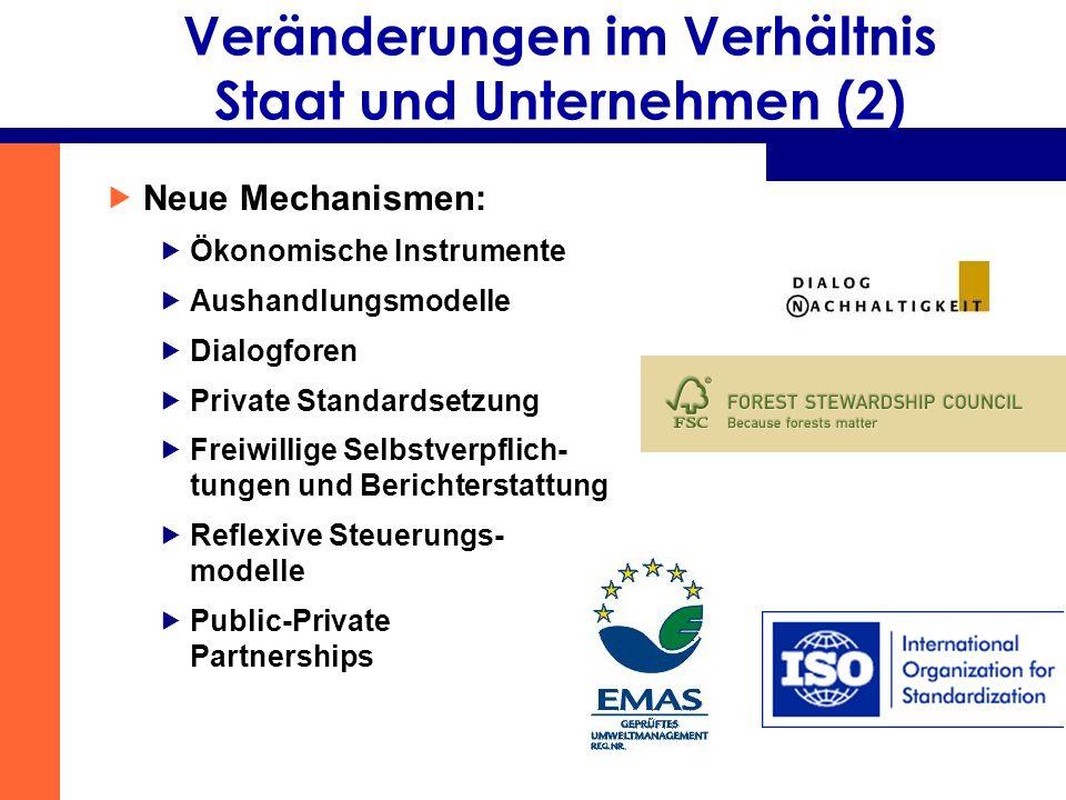 Veränderungen im Verhältnis Staat und Unternehmen (2)