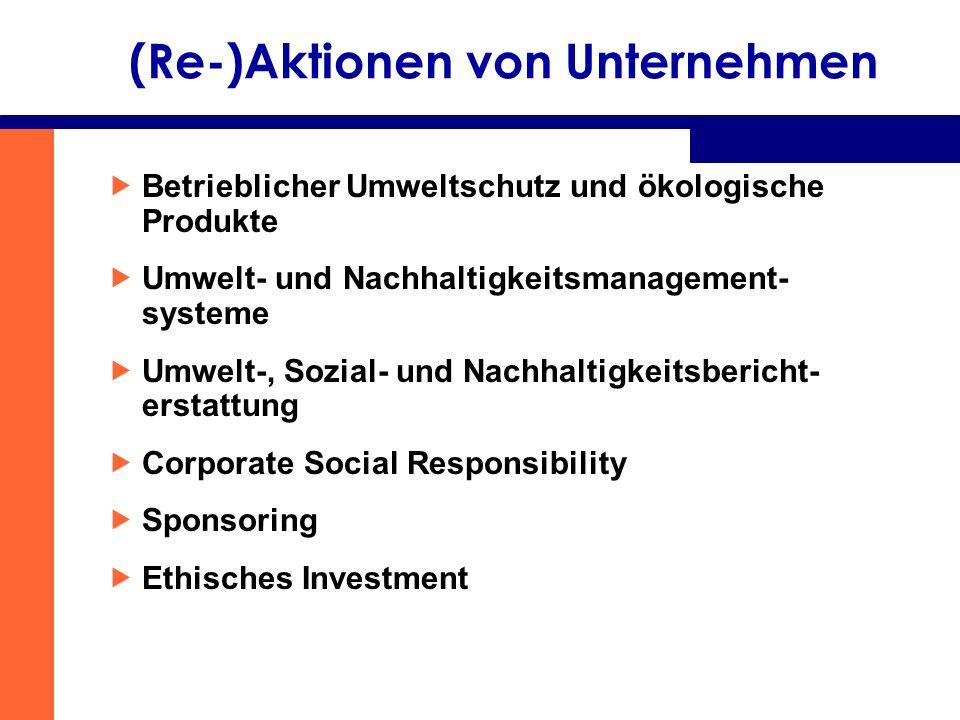 (Re-)Aktionen von Unternehmen