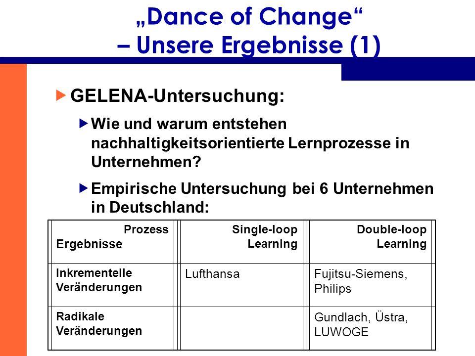 """""""Dance of Change – Unsere Ergebnisse (1)"""