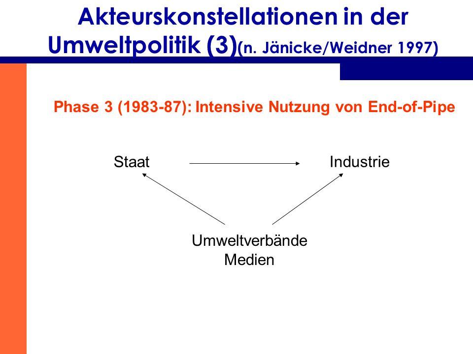 Akteurskonstellationen in der Umweltpolitik (3)(n