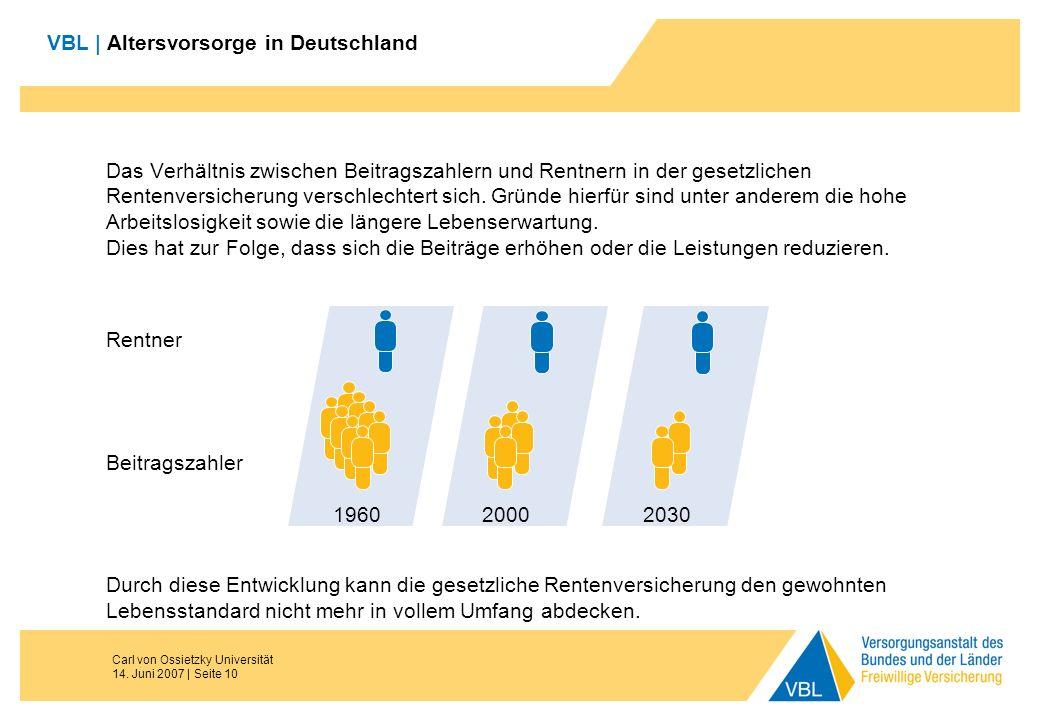 VBL | Altersvorsorge in Deutschland