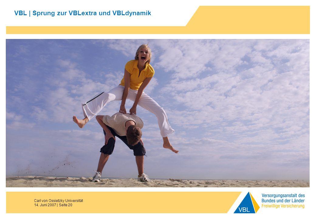 VBL | Sprung zur VBLextra und VBLdynamik