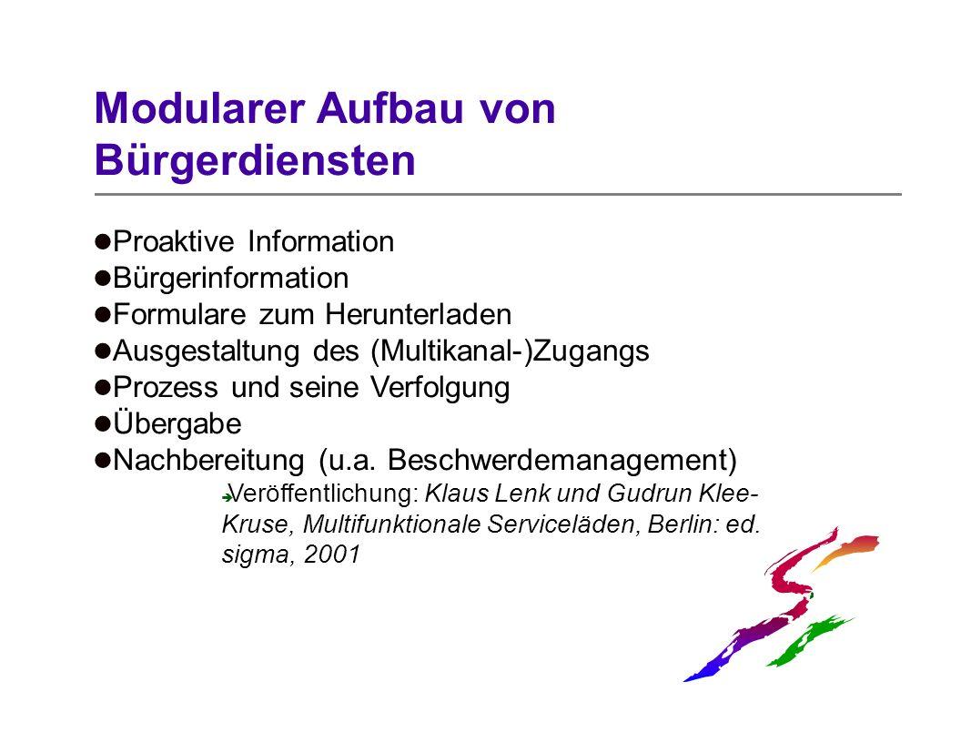 Modularer Aufbau von Bürgerdiensten