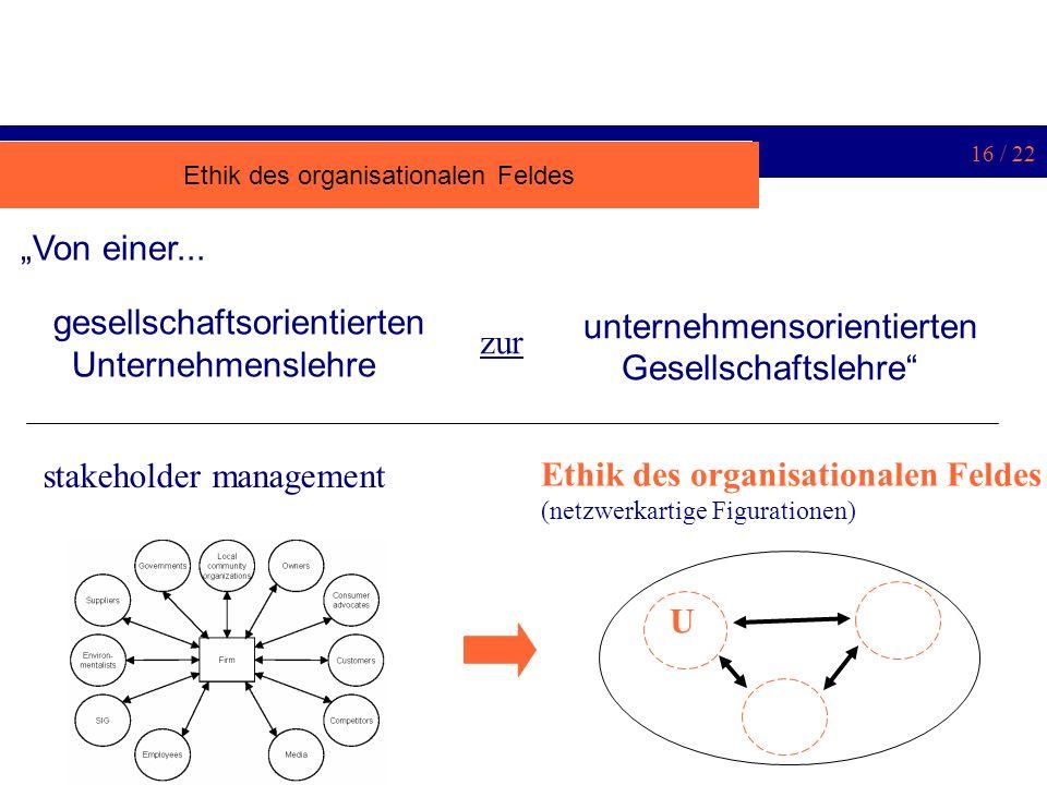 Ethik des organisationalen Feldes