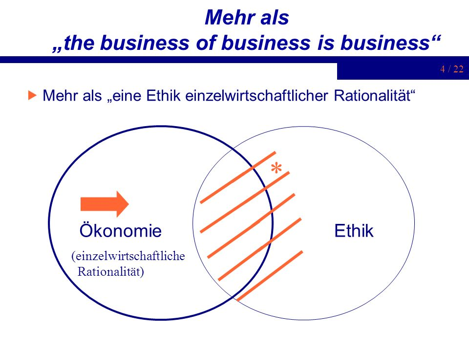 "Mehr als ""the business of business is business"