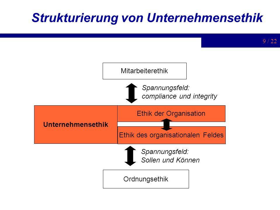 Strukturierung von Unternehmensethik