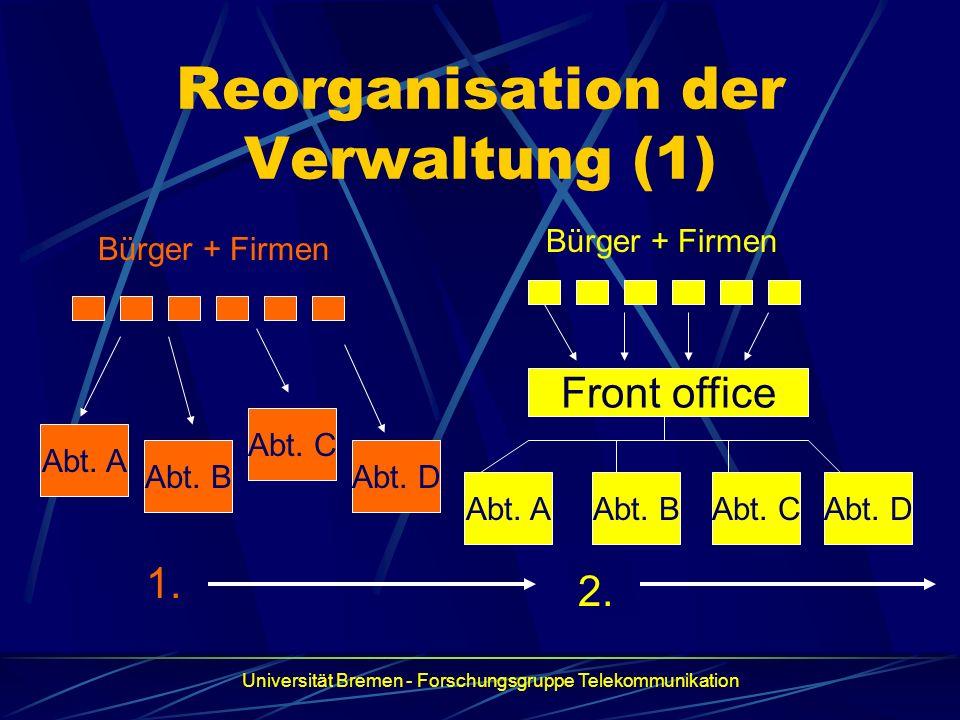 Reorganisation der Verwaltung (1)