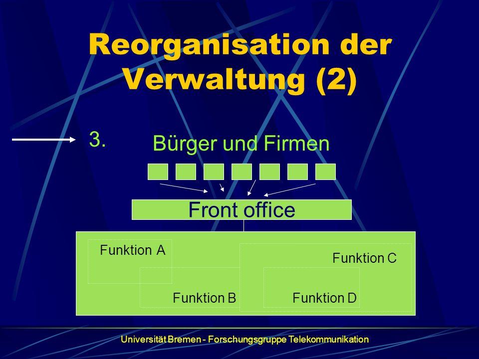 Reorganisation der Verwaltung (2)