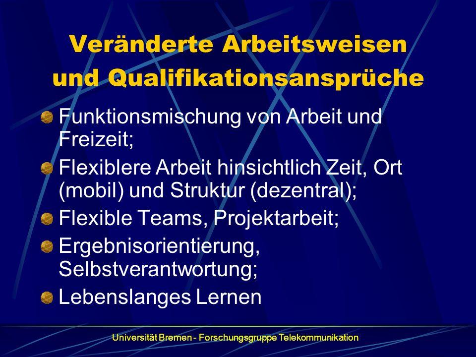 Veränderte Arbeitsweisen und Qualifikationsansprüche