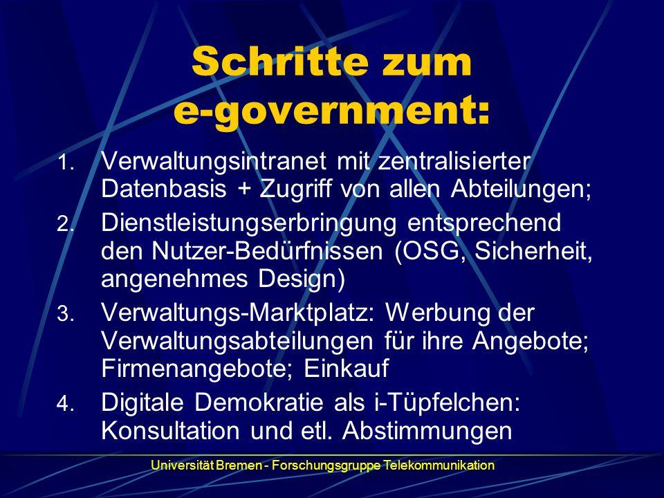 Schritte zum e-government: