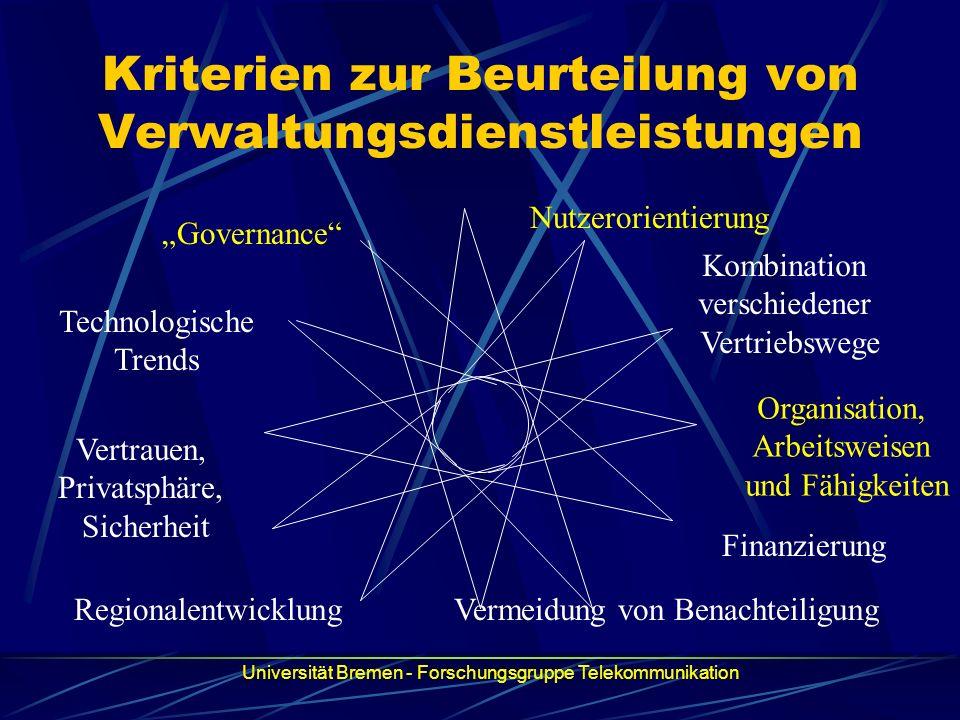Kriterien zur Beurteilung von Verwaltungsdienstleistungen
