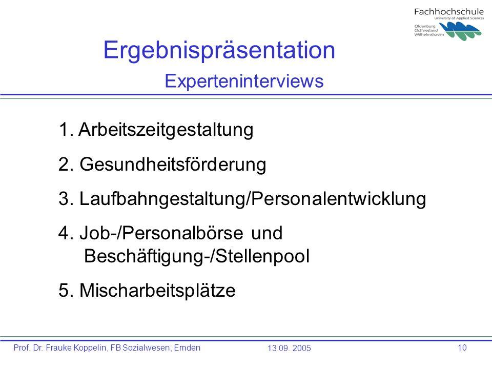 Ergebnispräsentation Experteninterviews