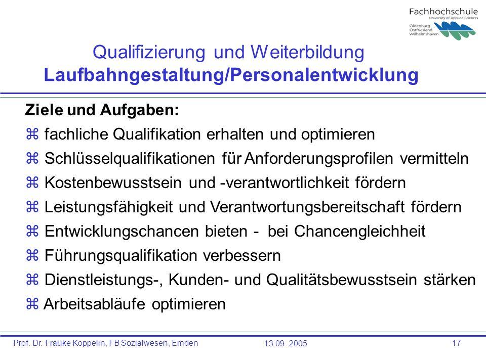 Qualifizierung und Weiterbildung Laufbahngestaltung/Personalentwicklung