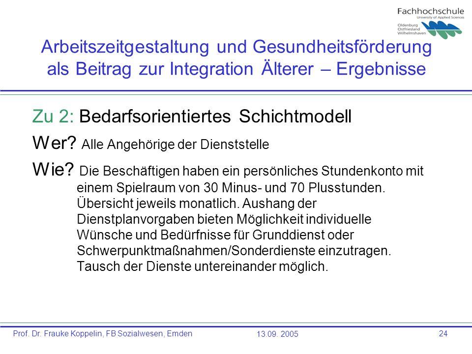 Zu 2: Bedarfsorientiertes Schichtmodell