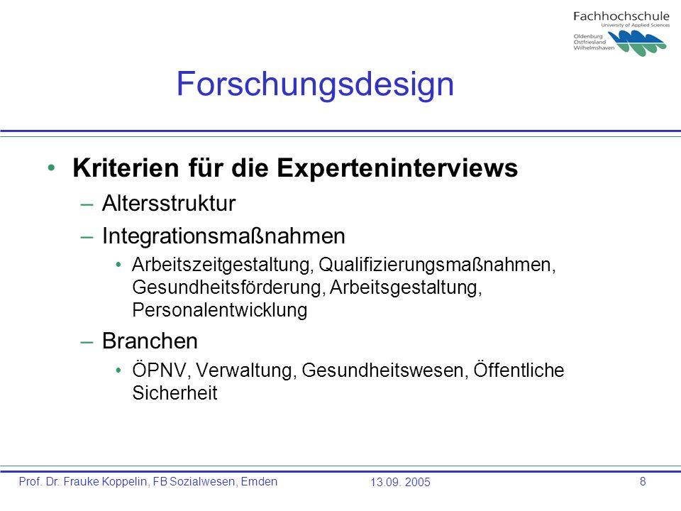 Forschungsdesign Kriterien für die Experteninterviews Altersstruktur