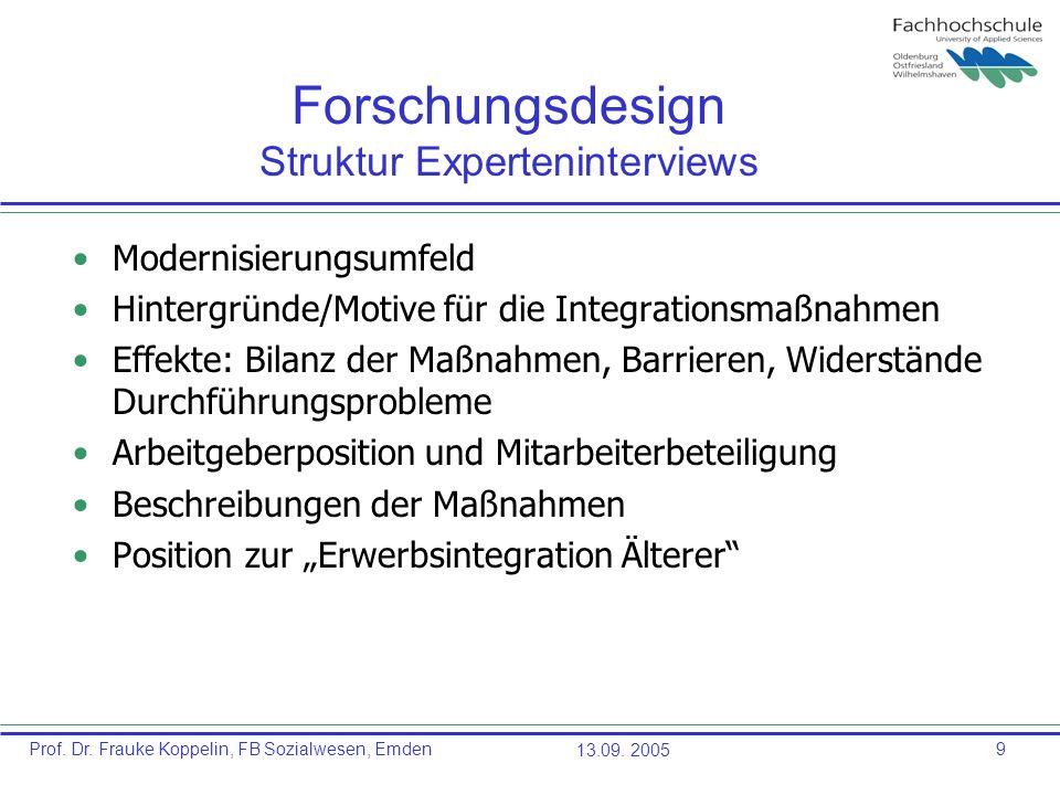Forschungsdesign Struktur Experteninterviews