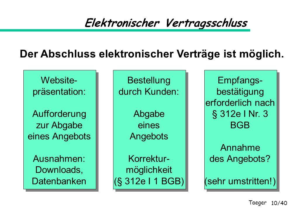 Elektronischer Vertragsschluss